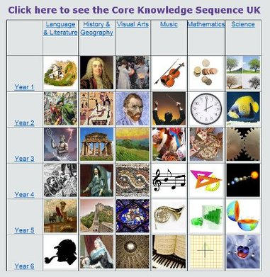 Sequence UK image